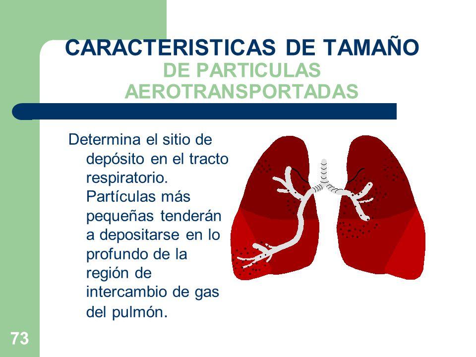 CARACTERISTICAS DE TAMAÑO DE PARTICULAS AEROTRANSPORTADAS