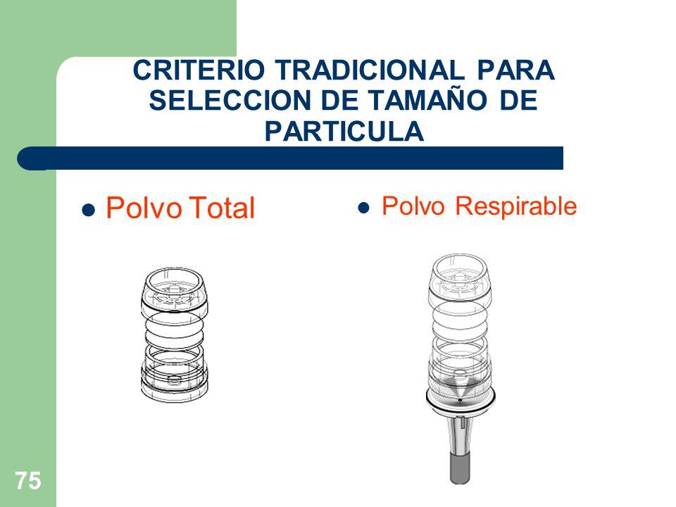 CRITERIO TRADICIONAL PARA SELECCION DE TAMAÑO DE PARTICULA