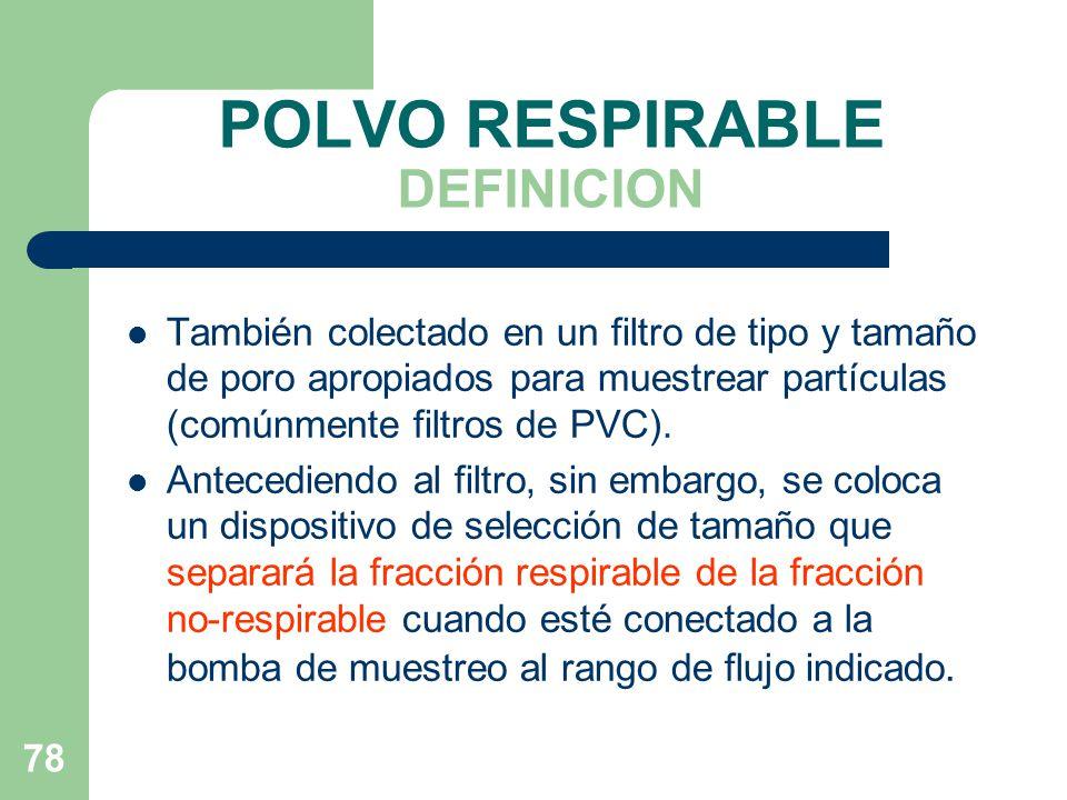 POLVO RESPIRABLE DEFINICION
