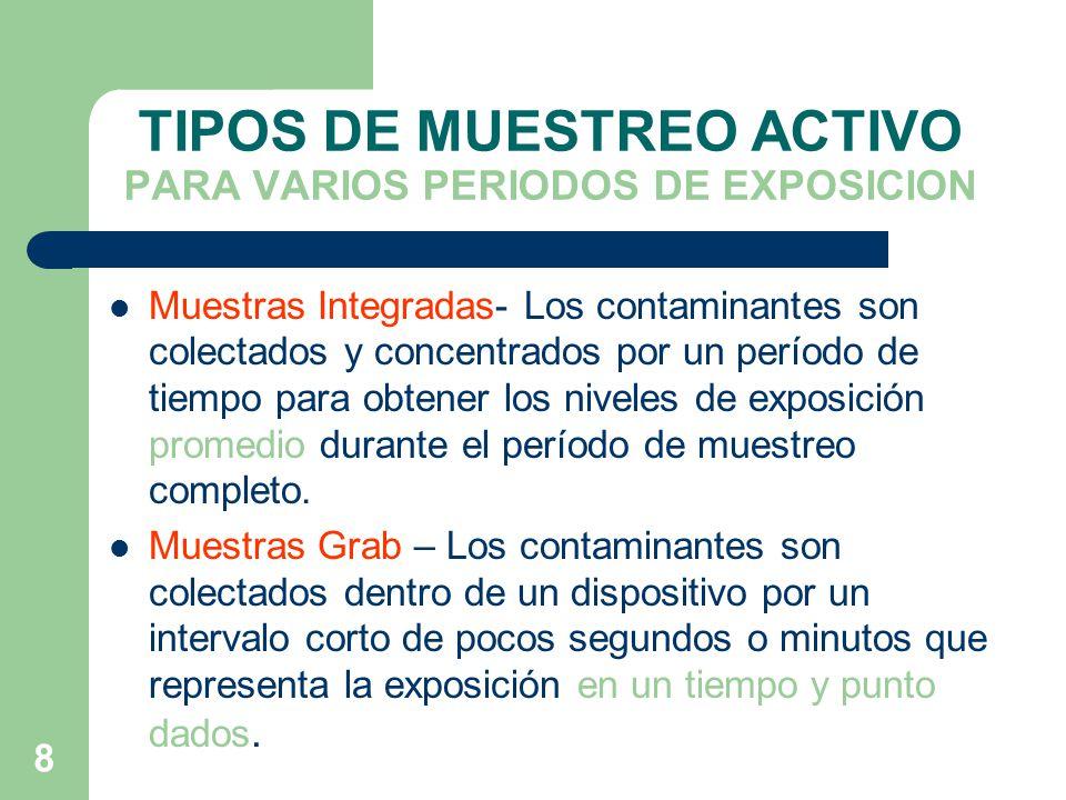 TIPOS DE MUESTREO ACTIVO PARA VARIOS PERIODOS DE EXPOSICION