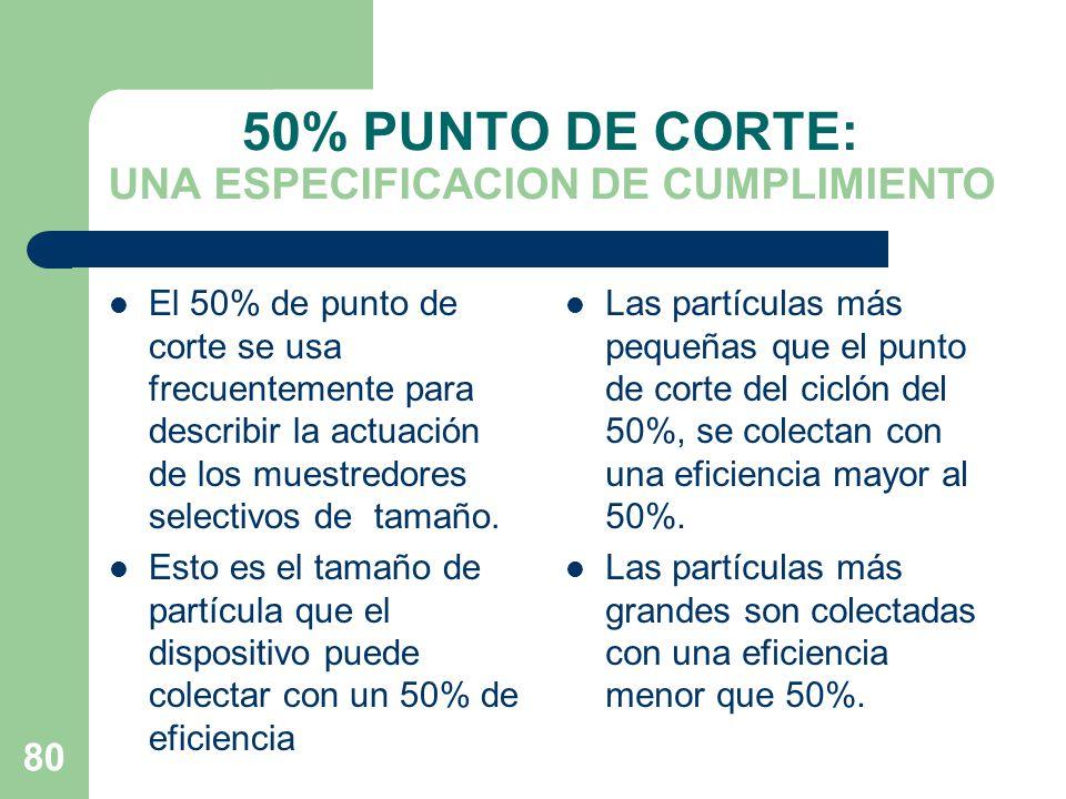 50% PUNTO DE CORTE: UNA ESPECIFICACION DE CUMPLIMIENTO