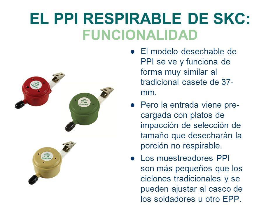 EL PPI RESPIRABLE DE SKC: FUNCIONALIDAD
