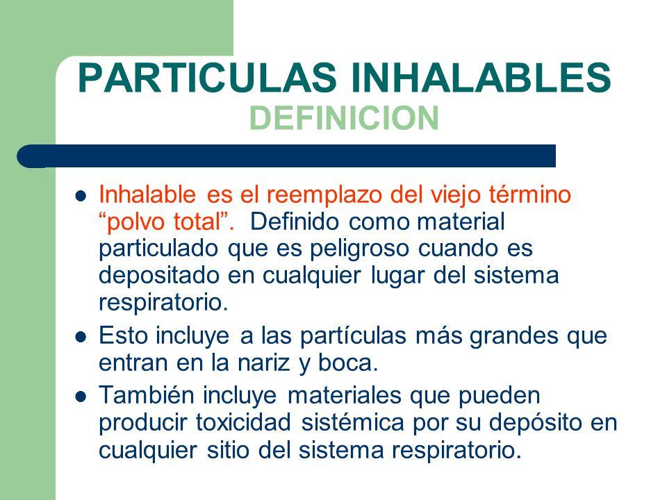 PARTICULAS INHALABLES DEFINICION