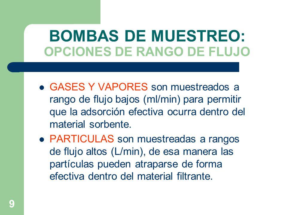 BOMBAS DE MUESTREO: OPCIONES DE RANGO DE FLUJO
