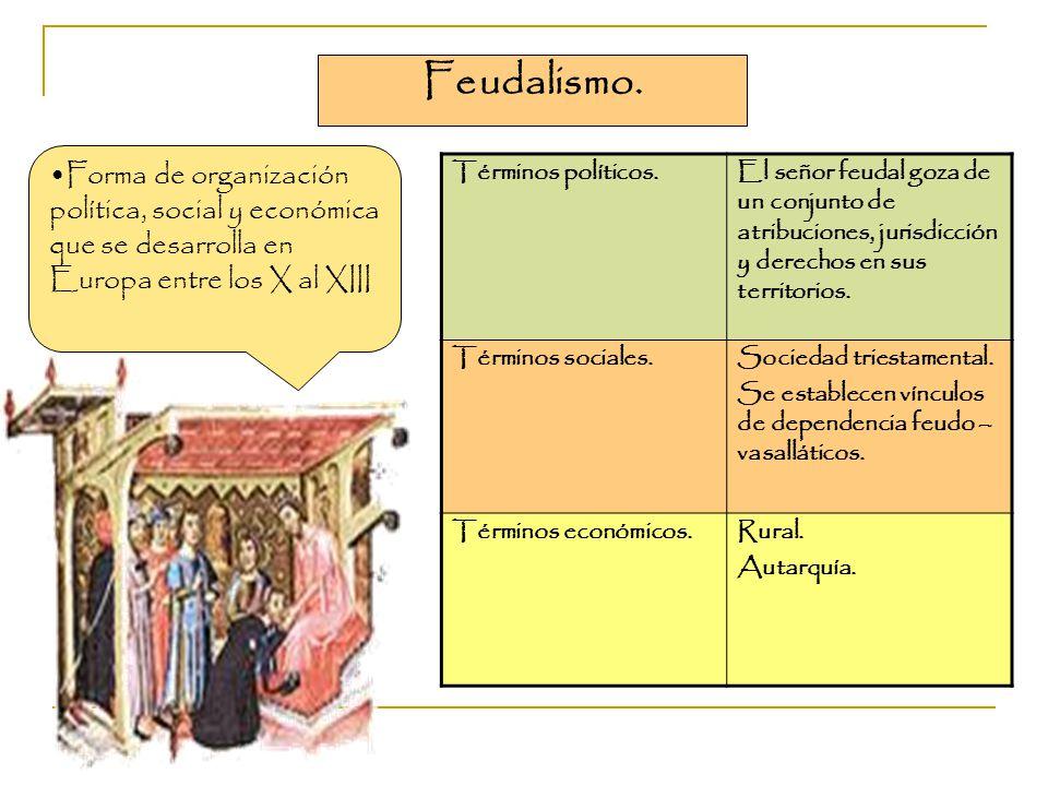 Feudalismo. Forma de organización política, social y económica que se desarrolla en Europa entre los X al XIII.