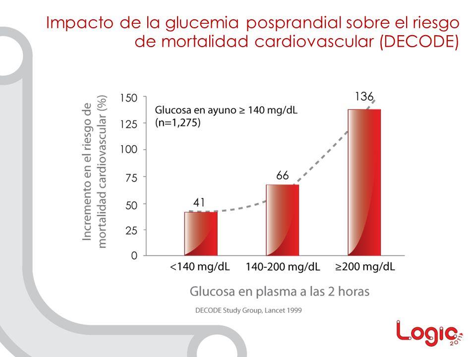 Impacto de la glucemia posprandial sobre el riesgo de mortalidad cardiovascular (DECODE)