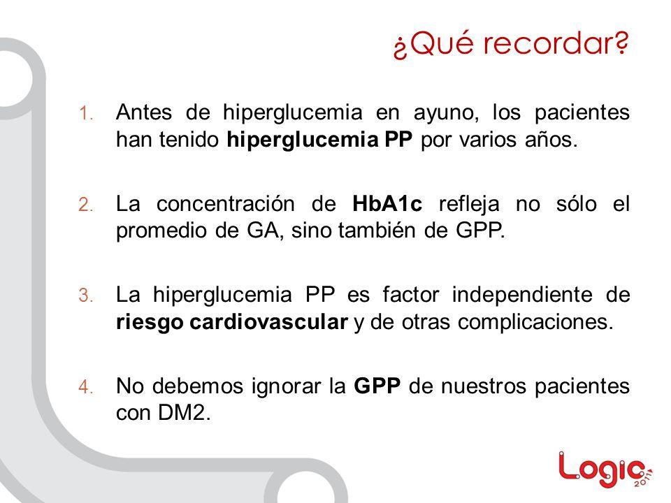 ¿Qué recordar Antes de hiperglucemia en ayuno, los pacientes han tenido hiperglucemia PP por varios años.
