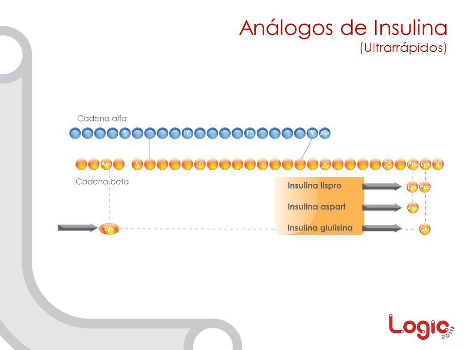 abril de 2017 Análogos de Insulina (Ultrarrápidos)