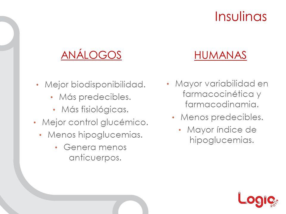 Insulinas ANÁLOGOS HUMANAS Mejor biodisponibilidad.