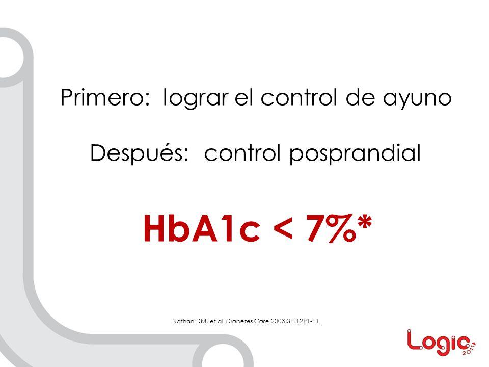 HbA1c < 7%* Primero: lograr el control de ayuno