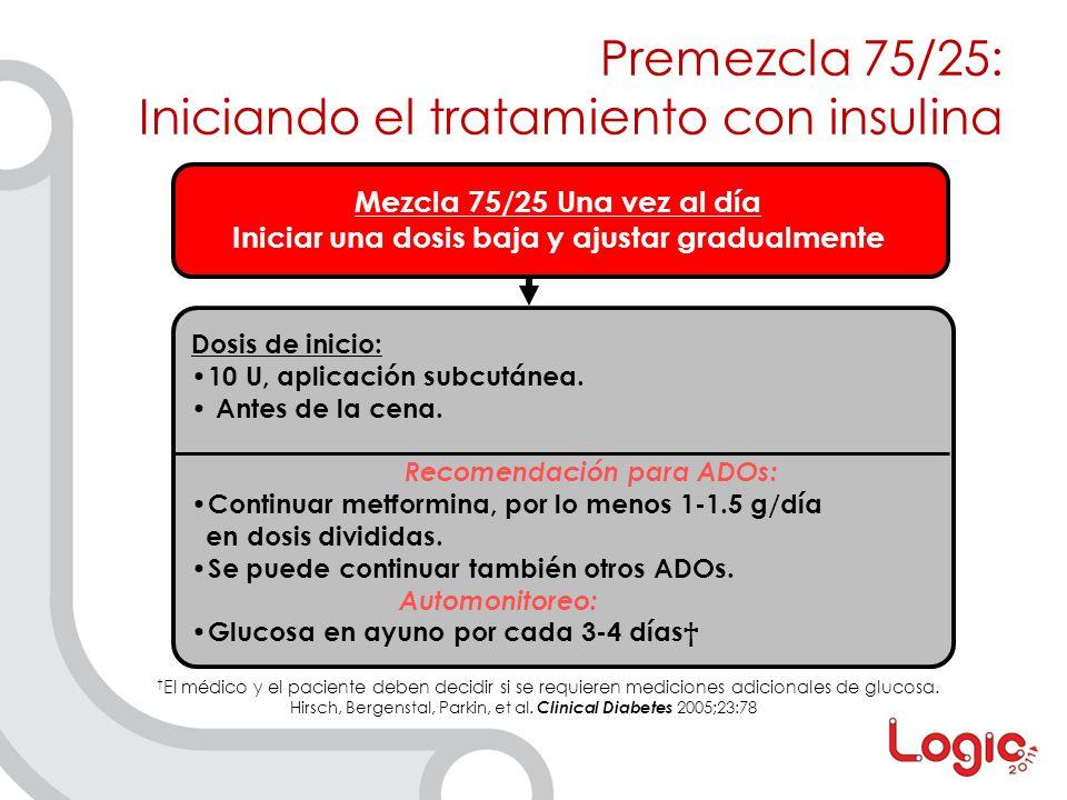 Premezcla 75/25: Iniciando el tratamiento con insulina