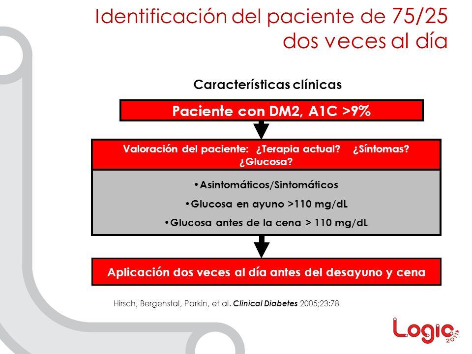 Identificación del paciente de 75/25 dos veces al día