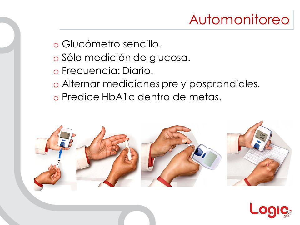 Automonitoreo Glucómetro sencillo. Sólo medición de glucosa.