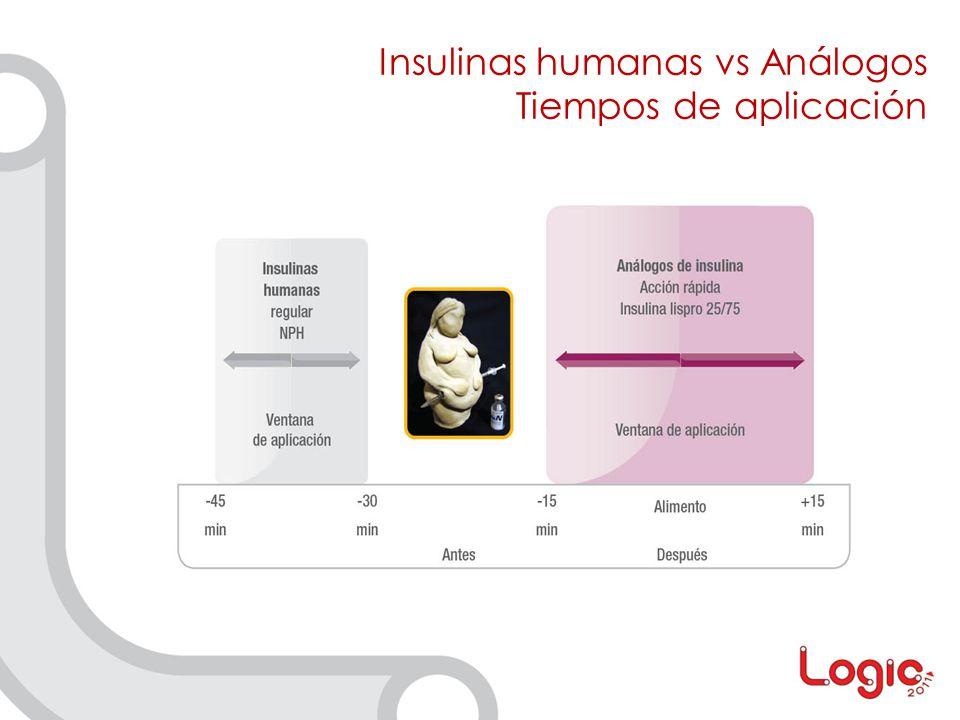 Insulinas humanas vs Análogos Tiempos de aplicación