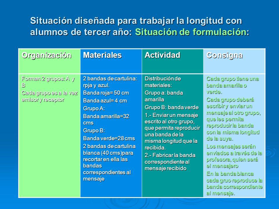 Situación diseñada para trabajar la longitud con alumnos de tercer año: Situación de formulación: