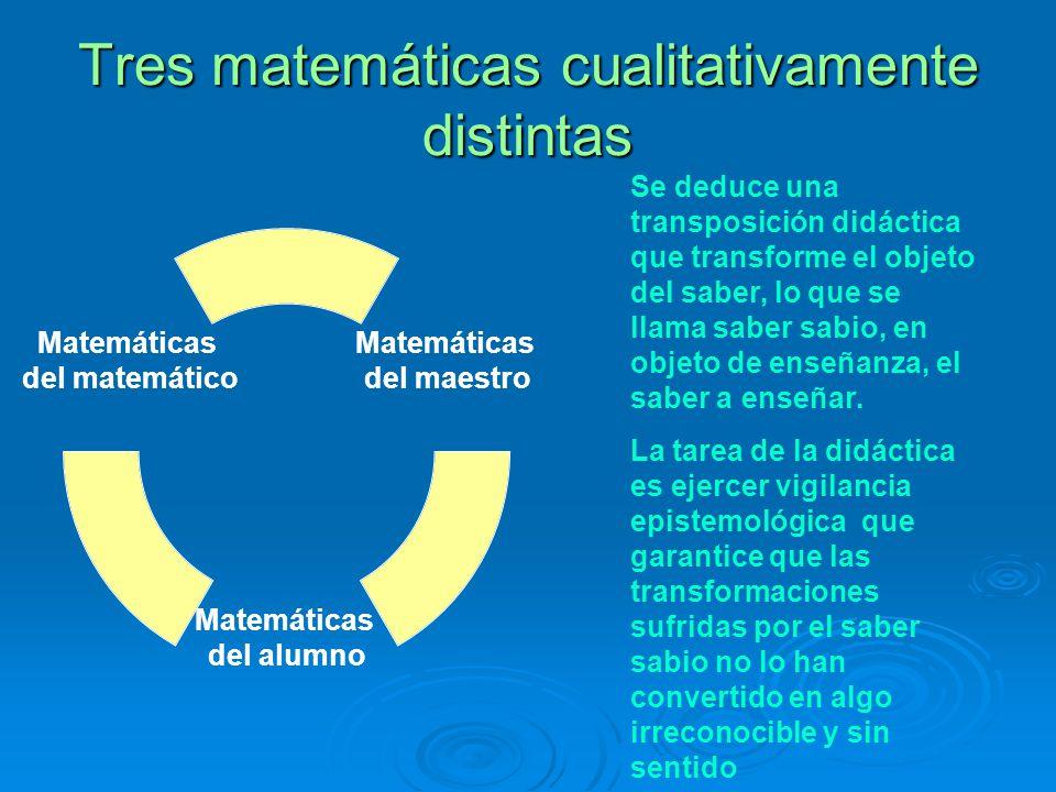 Tres matemáticas cualitativamente distintas
