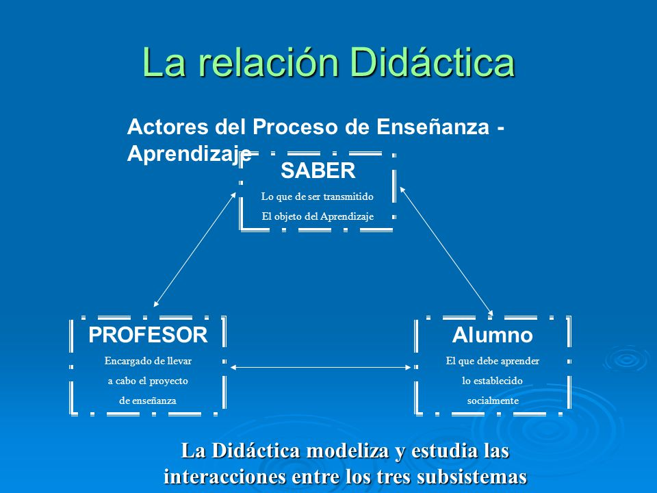 La relación Didáctica Actores del Proceso de Enseñanza -Aprendizaje