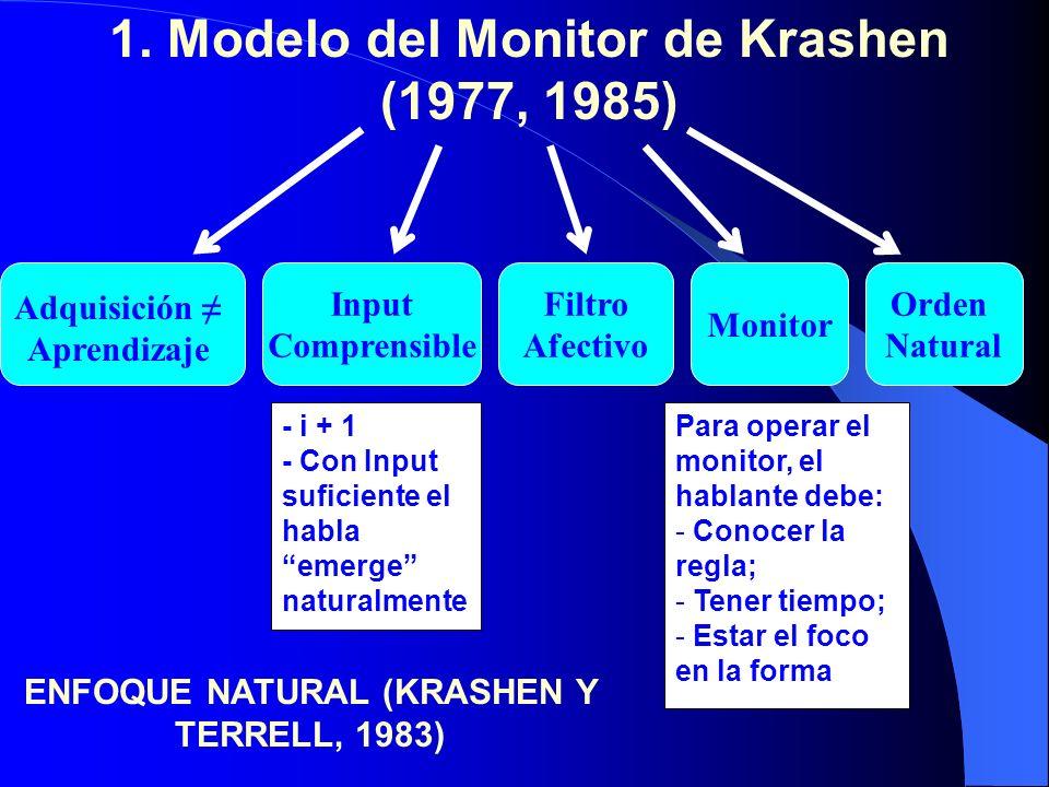 1. Modelo del Monitor de Krashen (1977, 1985)