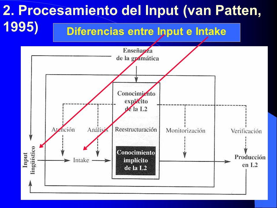 Diferencias entre Input e Intake