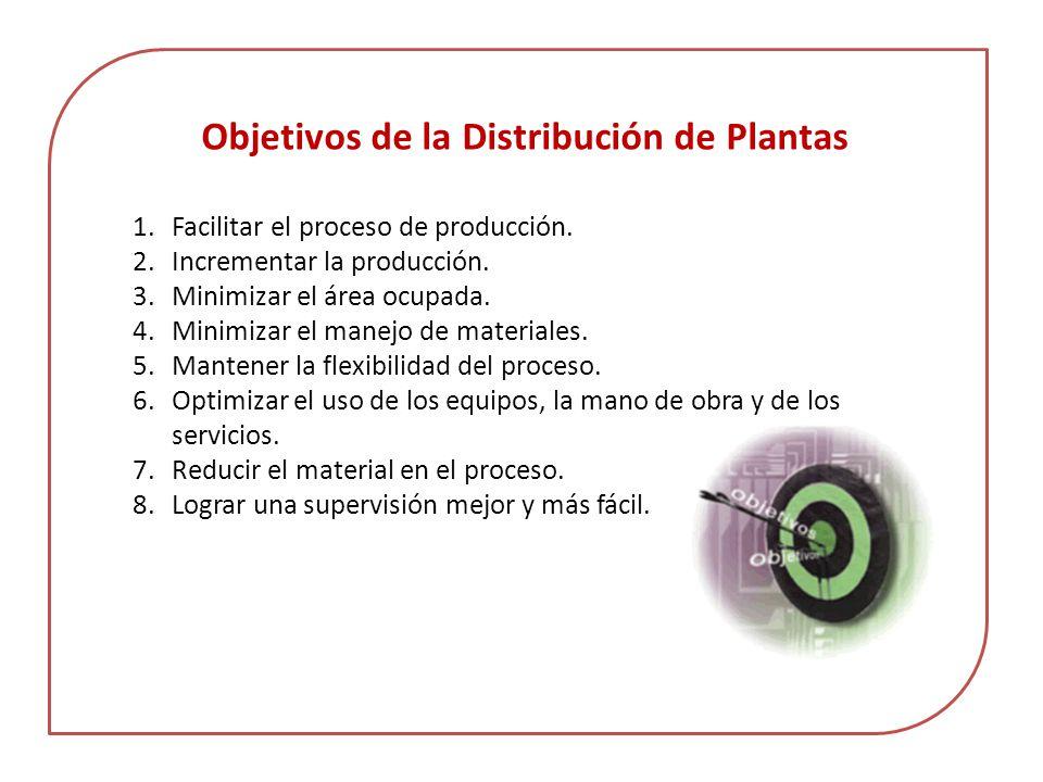 Objetivos de la Distribución de Plantas