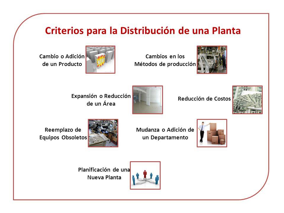 Criterios para la Distribución de una Planta