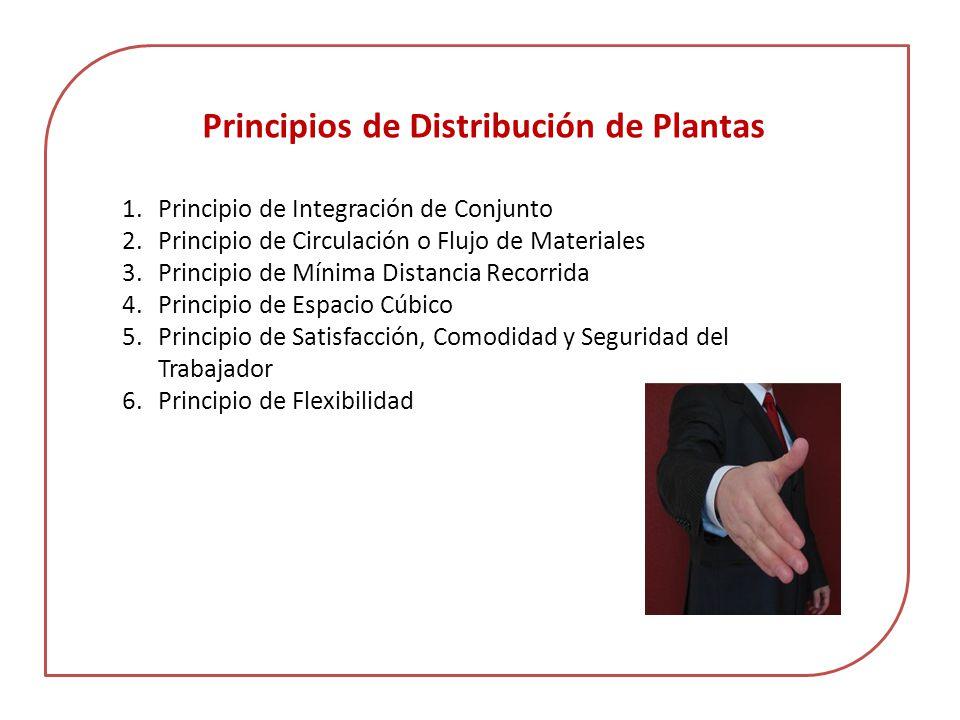 Principios de Distribución de Plantas