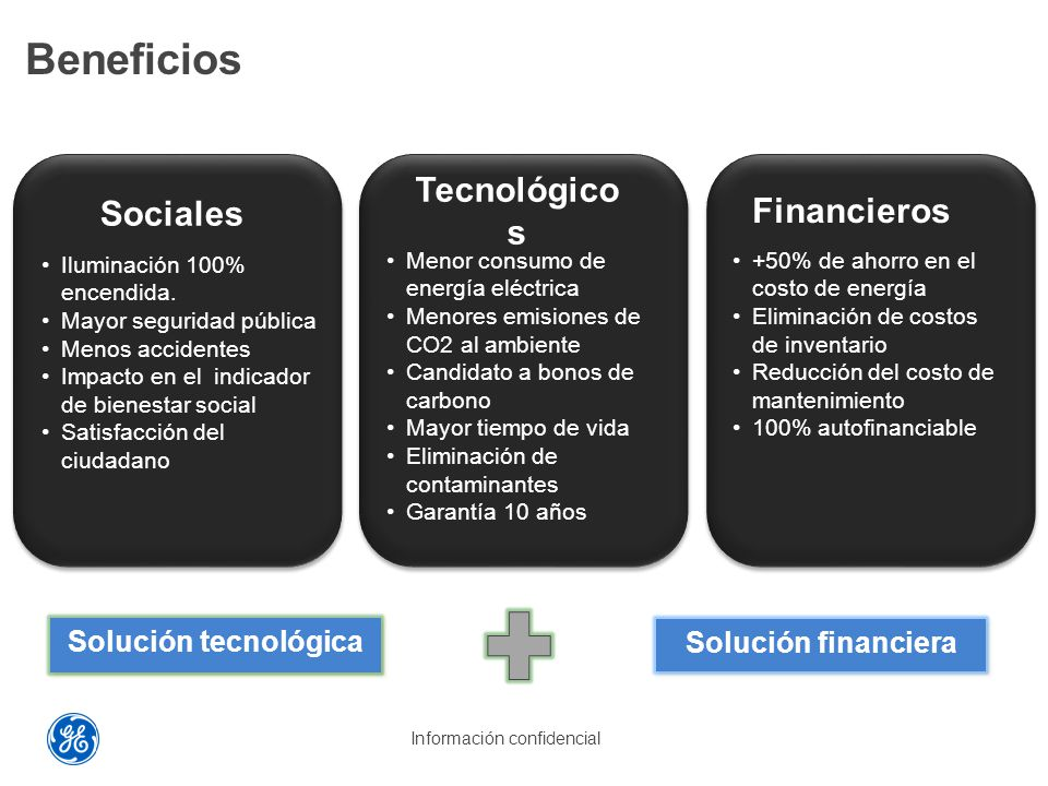 Beneficios Tecnológicos Sociales Financieros Solución tecnológica