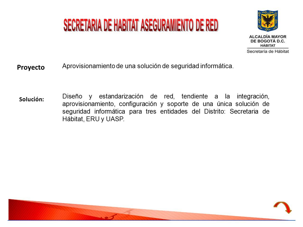 SECRETARIA DE HABITAT ASEGURAMIENTO DE RED
