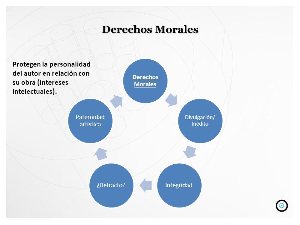 Derechos Morales Protegen la personalidad del autor en relación con su obra (intereses intelectuales).