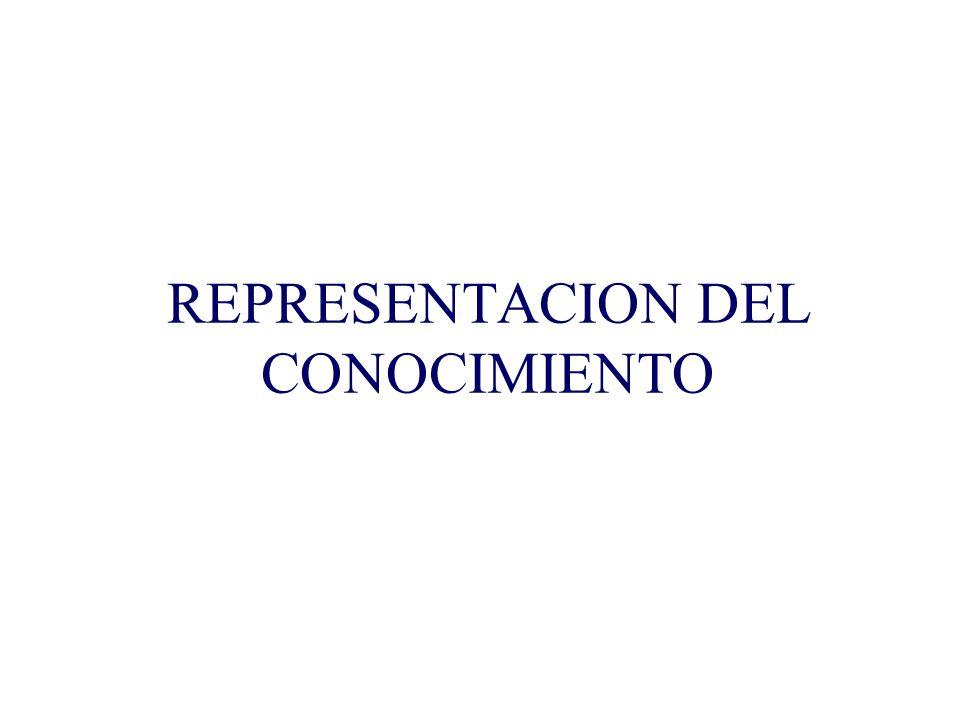 REPRESENTACION DEL CONOCIMIENTO