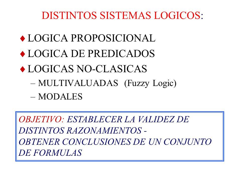 DISTINTOS SISTEMAS LOGICOS:
