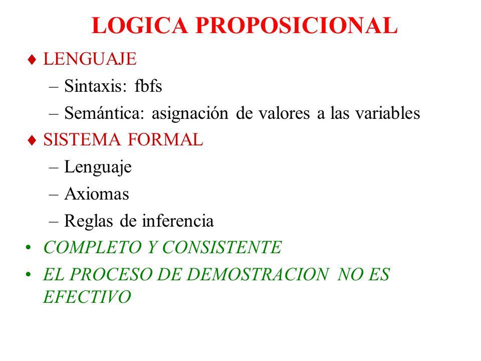 LOGICA PROPOSICIONAL LENGUAJE Sintaxis: fbfs