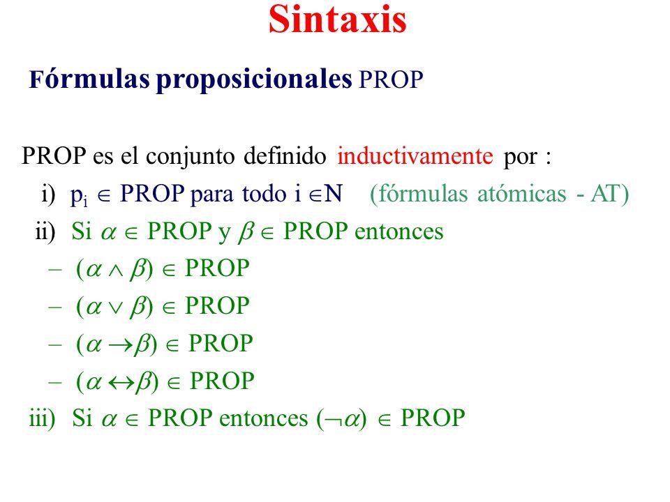 Sintaxis Fórmulas proposicionales PROP