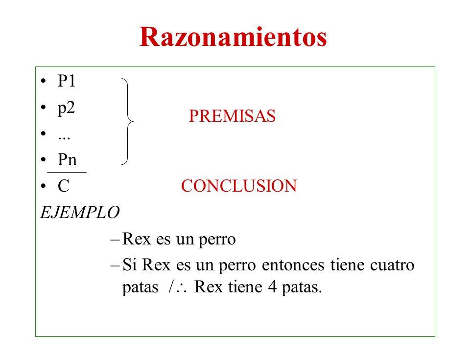 Razonamientos P1 p2 ... PREMISAS Pn C CONCLUSION EJEMPLO