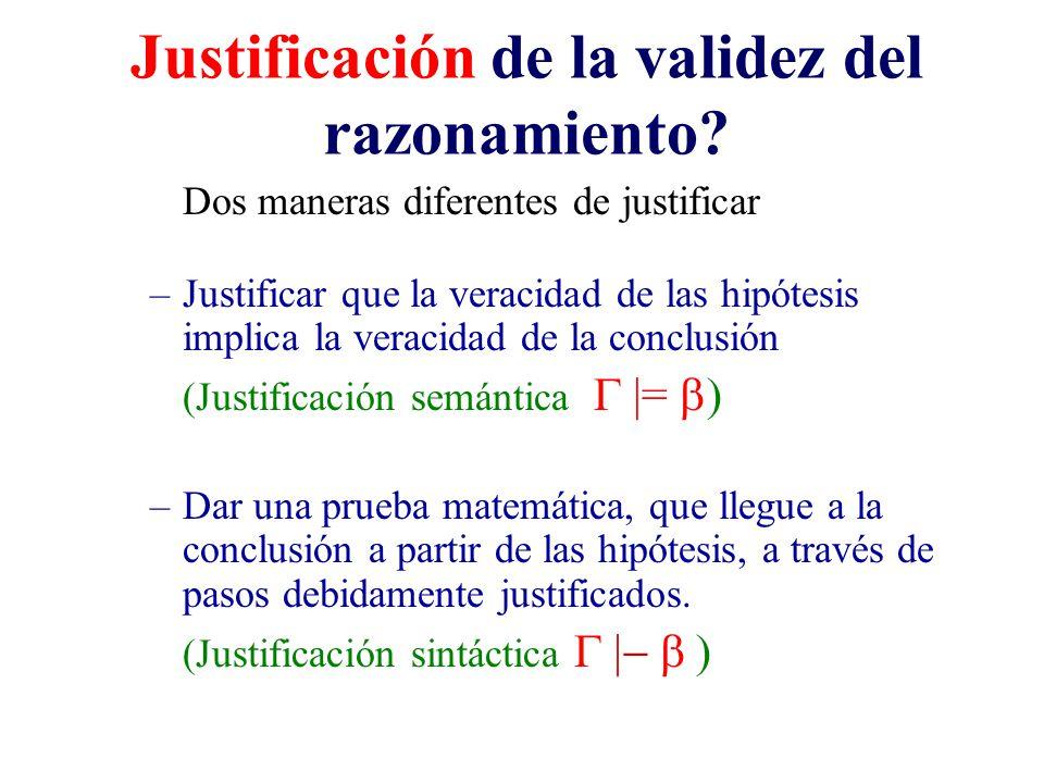 Justificación de la validez del razonamiento