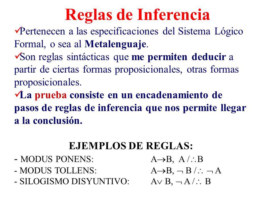 Reglas de Inferencia Pertenecen a las especificaciones del Sistema Lógico Formal, o sea al Metalenguaje.