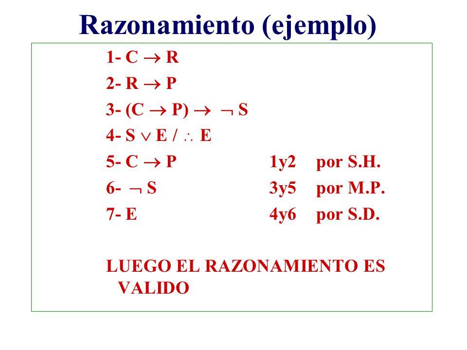 Razonamiento (ejemplo)