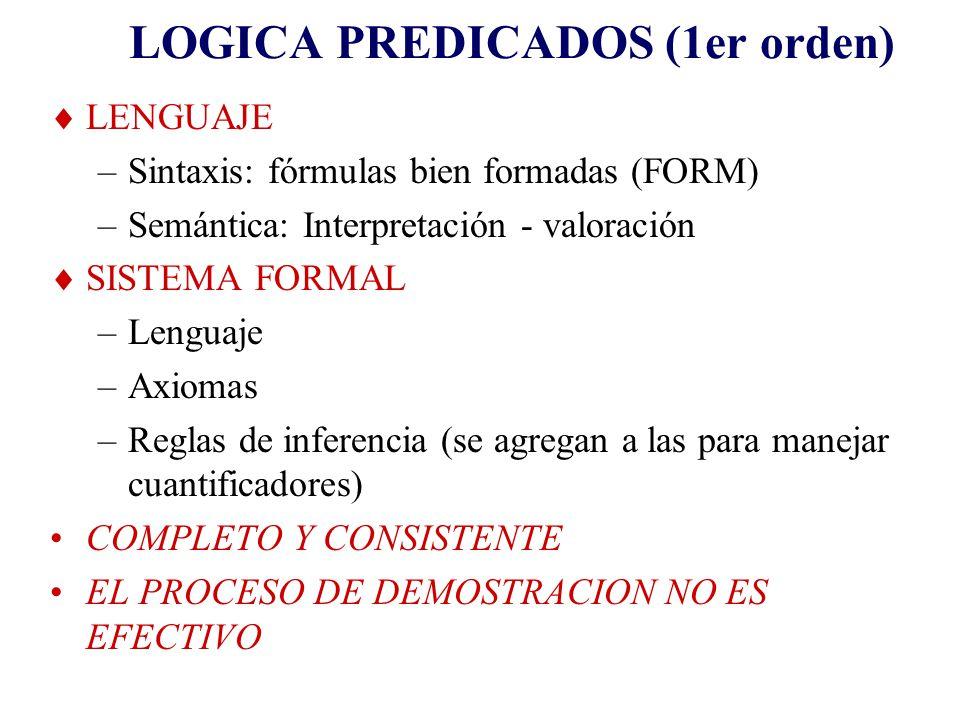 LOGICA PREDICADOS (1er orden)