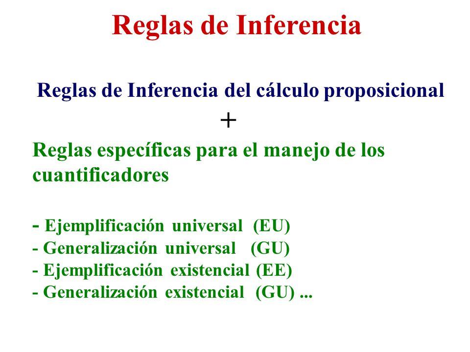 Reglas de Inferencia Reglas de Inferencia del cálculo proposicional. + Reglas específicas para el manejo de los cuantificadores.