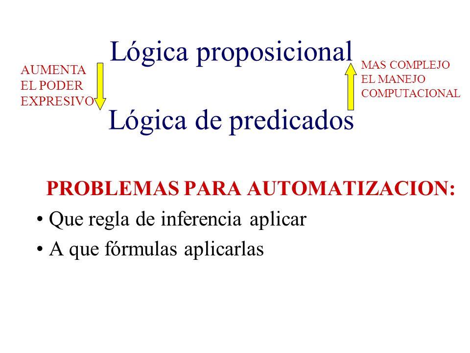 Lógica proposicional Lógica de predicados