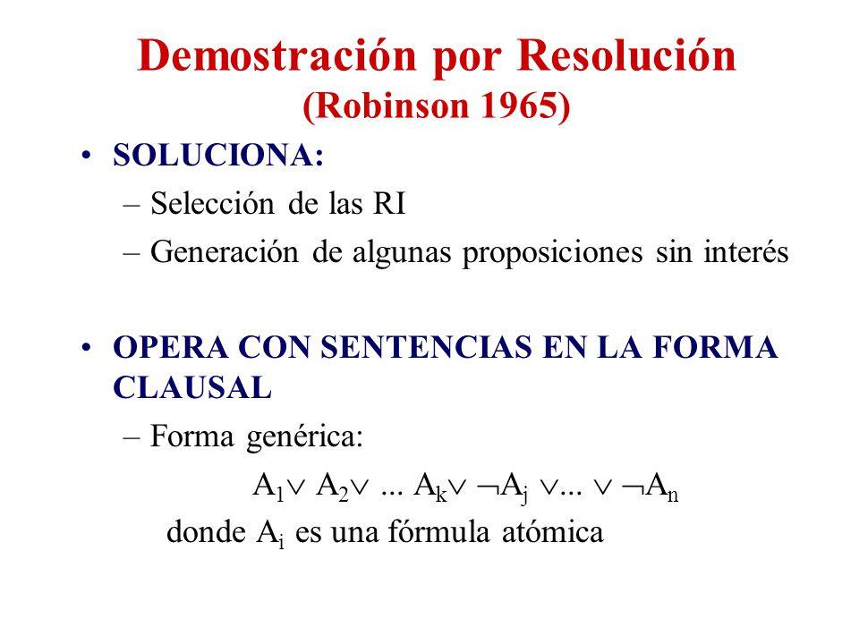 Demostración por Resolución (Robinson 1965)