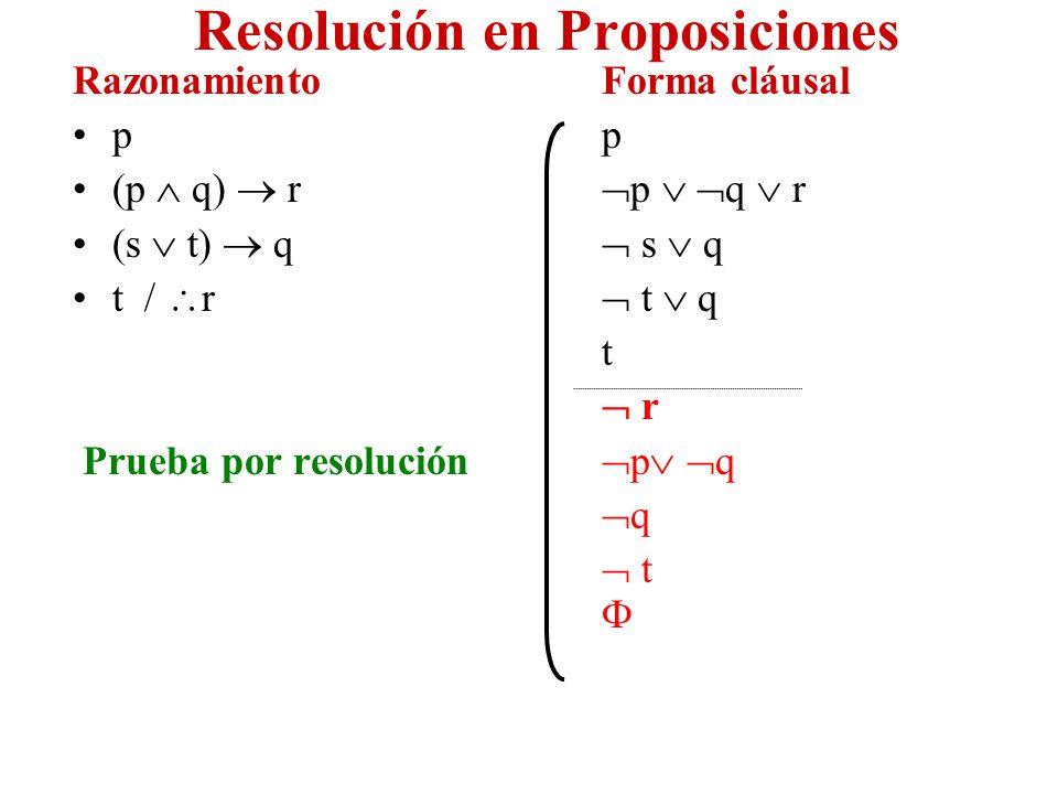 Resolución en Proposiciones