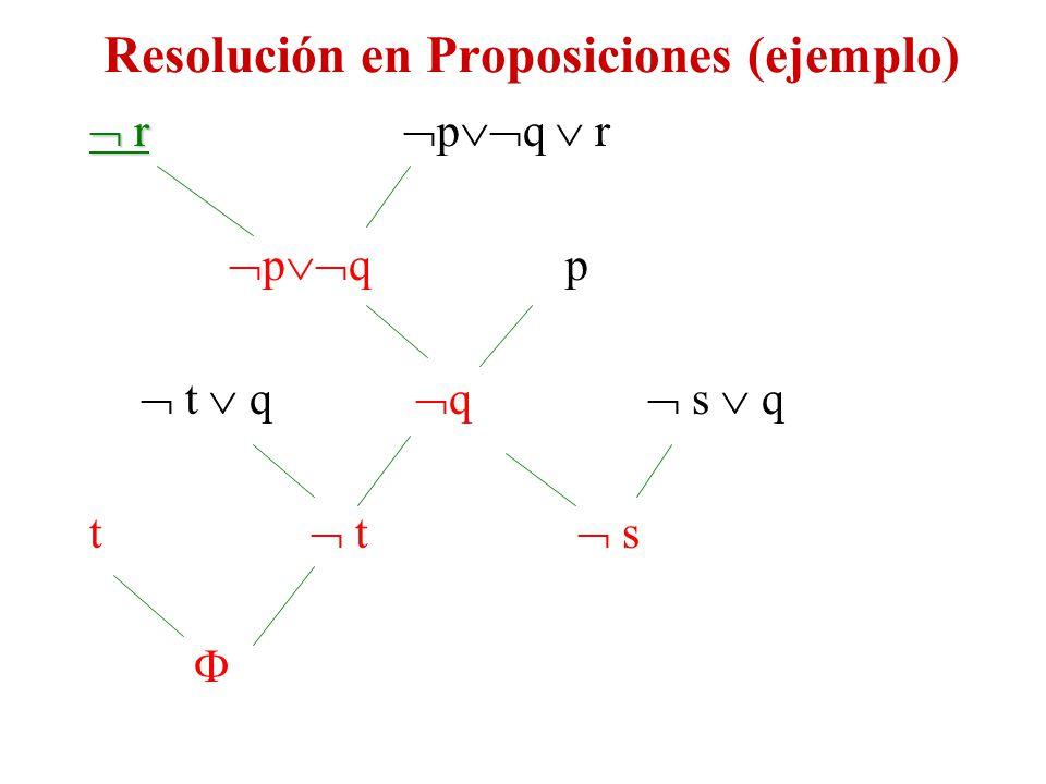 Resolución en Proposiciones (ejemplo)