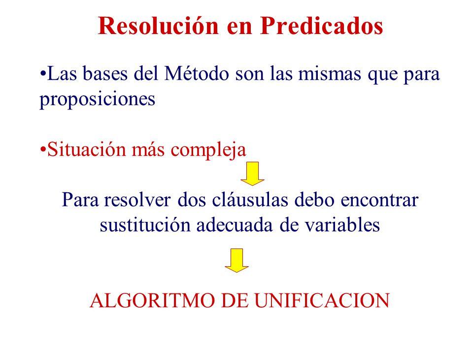 Resolución en Predicados