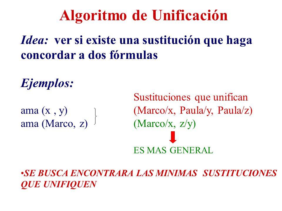 Algoritmo de Unificación