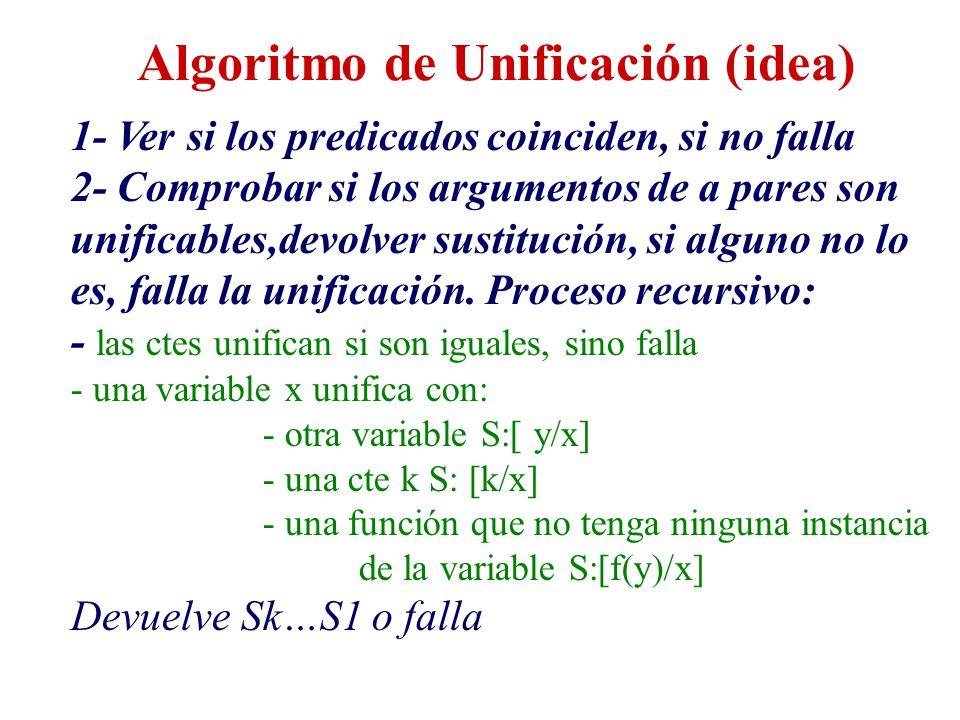 Algoritmo de Unificación (idea)