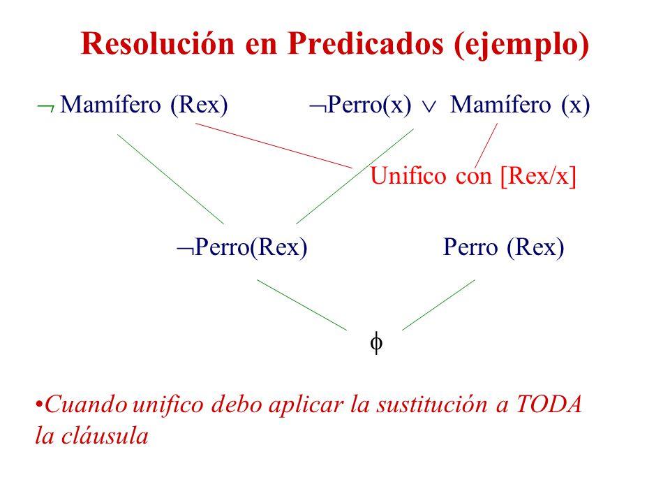 Resolución en Predicados (ejemplo)