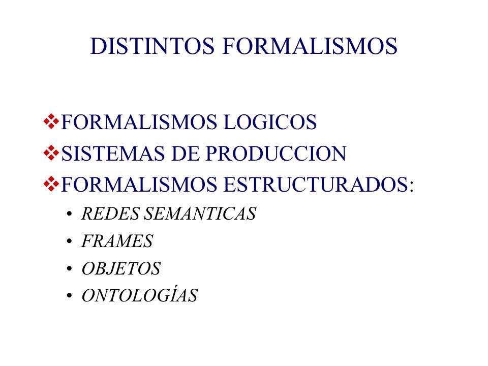 DISTINTOS FORMALISMOS