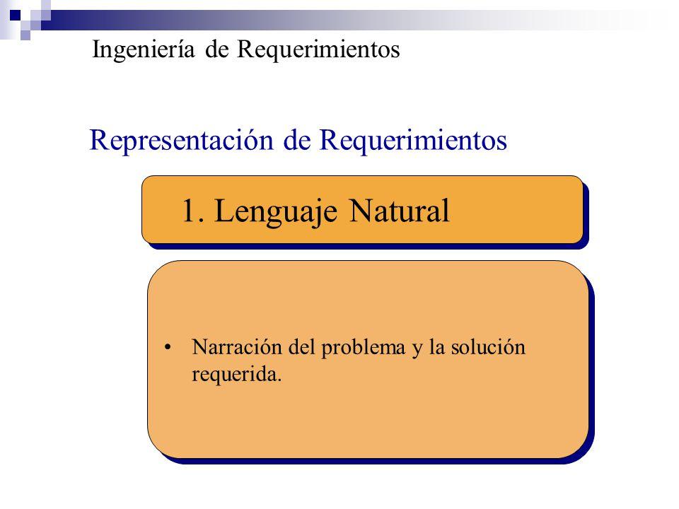 1. Lenguaje Natural Representación de Requerimientos