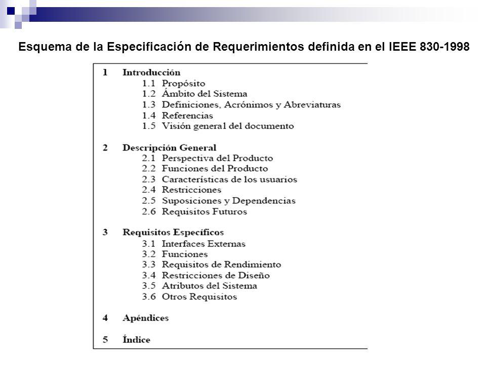 Esquema de la Especificación de Requerimientos definida en el IEEE 830-1998